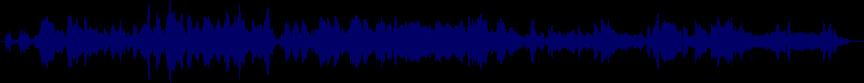 waveform of track #23367