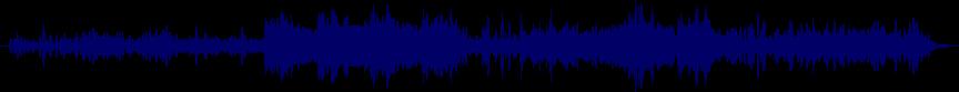 waveform of track #23370