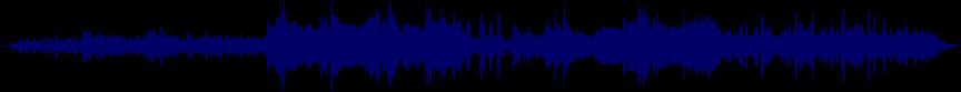 waveform of track #23382