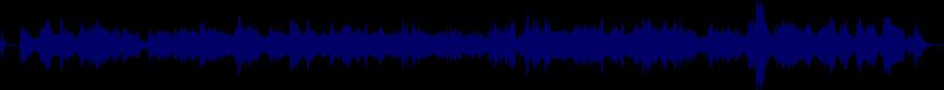 waveform of track #23395