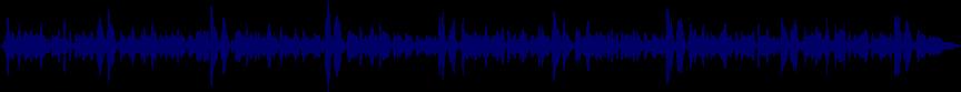 waveform of track #23396
