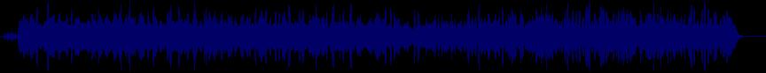 waveform of track #23417