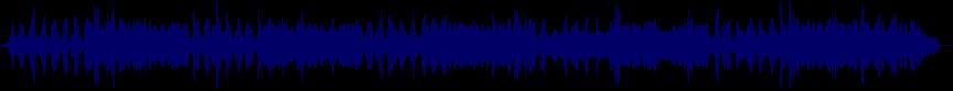 waveform of track #23418