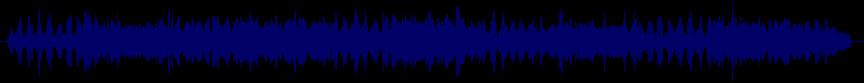 waveform of track #23427