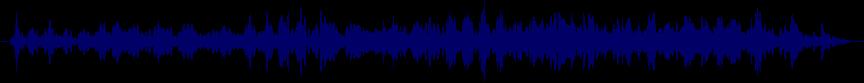waveform of track #23436