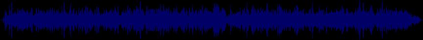 waveform of track #23438