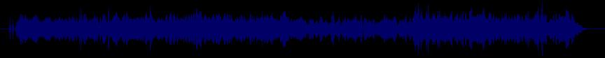 waveform of track #23468