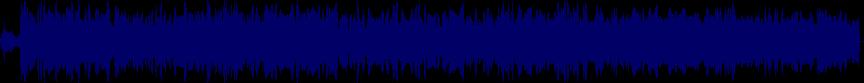 waveform of track #23477