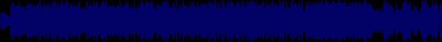 waveform of track #23502