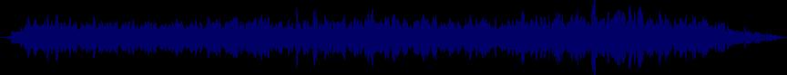 waveform of track #23506