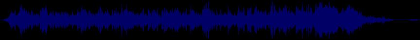 waveform of track #23509