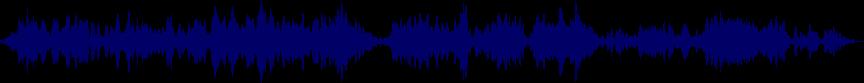 waveform of track #23510