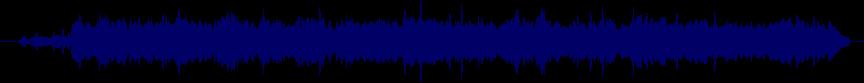 waveform of track #23515
