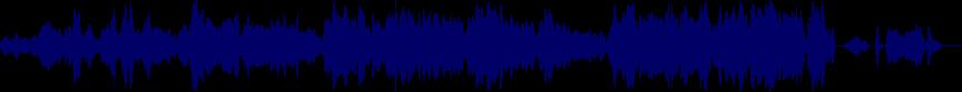 waveform of track #23524