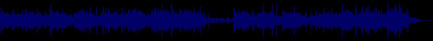 waveform of track #23534