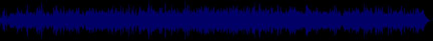 waveform of track #23539