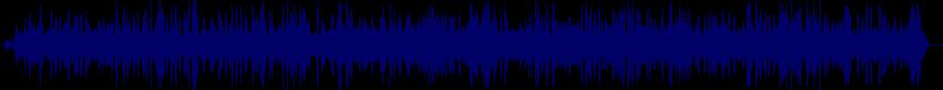 waveform of track #23553