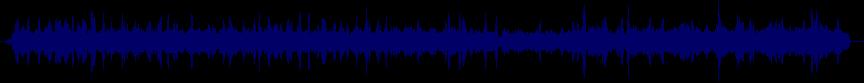 waveform of track #23554