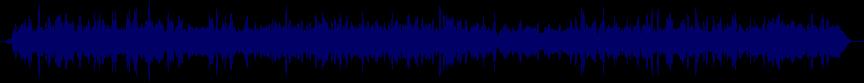 waveform of track #23561