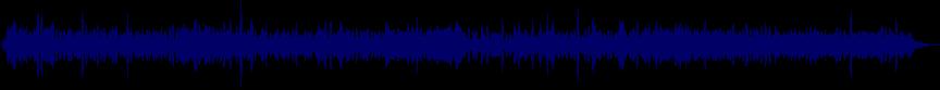 waveform of track #23569