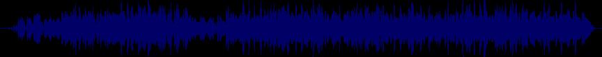 waveform of track #23572