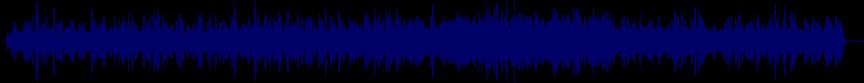 waveform of track #23581