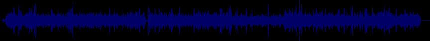 waveform of track #23582