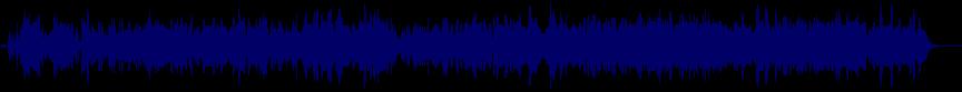waveform of track #23584