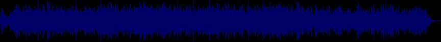 waveform of track #23585