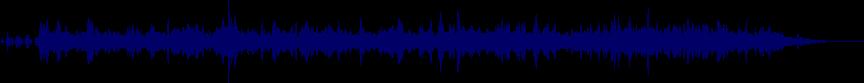 waveform of track #23593