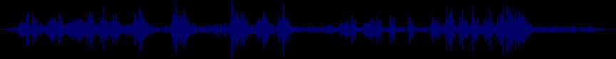 waveform of track #23597