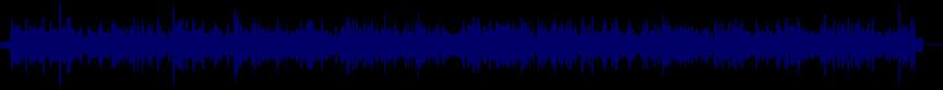 waveform of track #23618