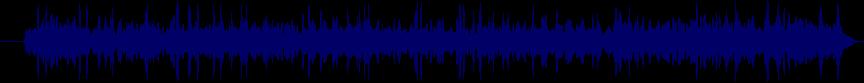 waveform of track #23621