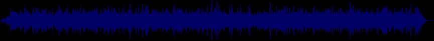 waveform of track #23631