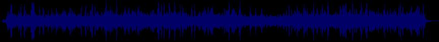 waveform of track #23638