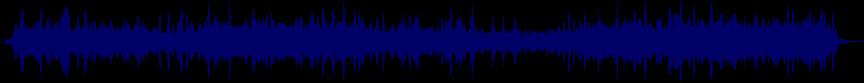 waveform of track #23640