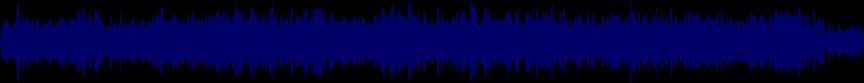 waveform of track #23641