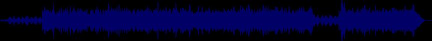 waveform of track #23645