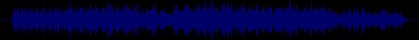 waveform of track #23664