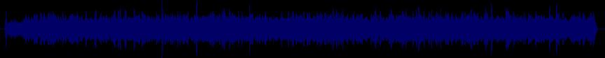 waveform of track #23666