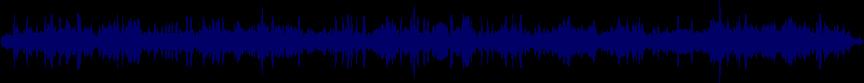 waveform of track #23668