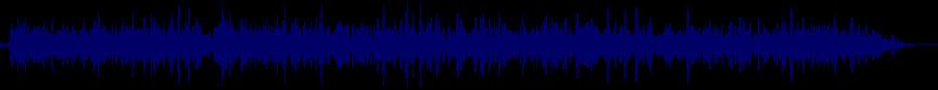 waveform of track #23675