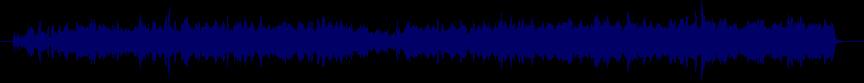 waveform of track #23681