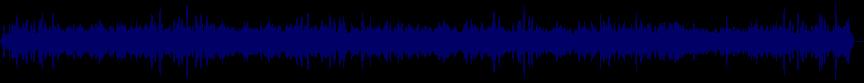waveform of track #23688