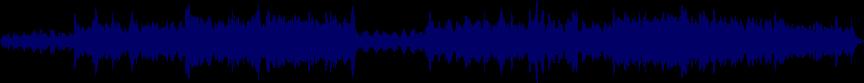 waveform of track #23691