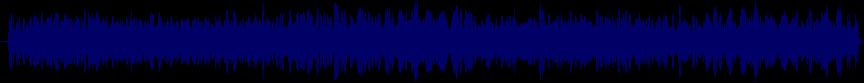 waveform of track #23692