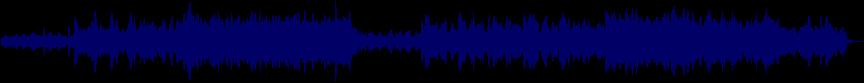 waveform of track #23701