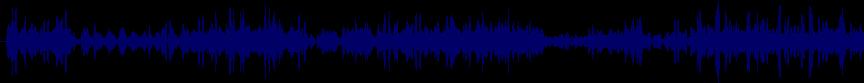 waveform of track #23703