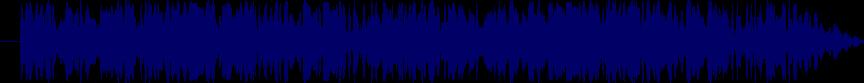waveform of track #23706