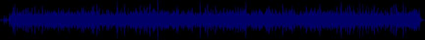 waveform of track #23715